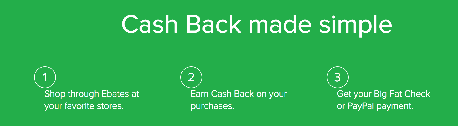 Ebates Cash Back Process