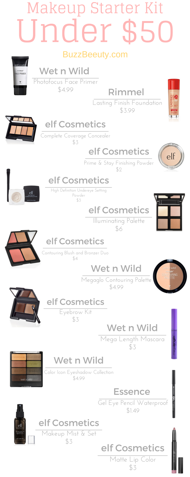 Buzzbeeuty Makeup Kits On A Budget Starter Kits Under